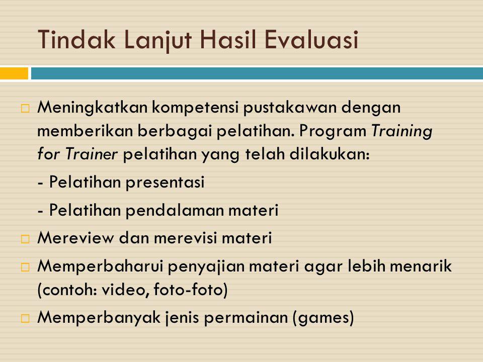 Tindak Lanjut Hasil Evaluasi  Meningkatkan kompetensi pustakawan dengan memberikan berbagai pelatihan.