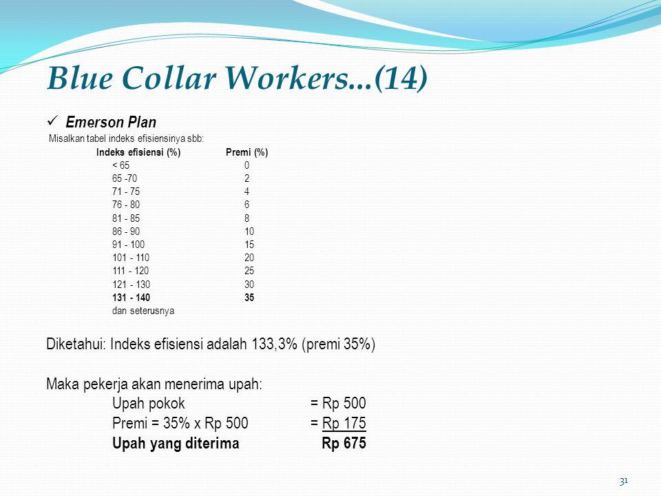 31 Blue Collar Workers...(14) Emerson Plan Misalkan tabel indeks efisiensinya sbb: Indeks efisiensi (%) Premi (%) < 650 65 -702 71 - 754 76 - 806 81 -