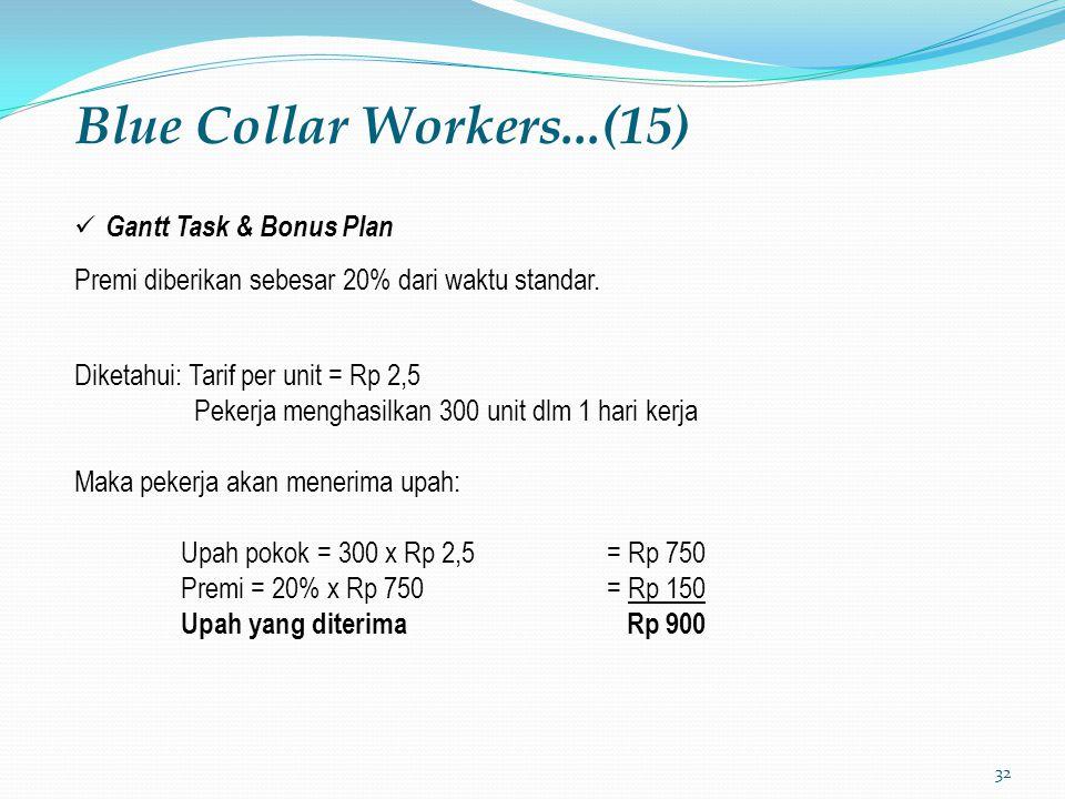 32 Blue Collar Workers...(15) Gantt Task & Bonus Plan Premi diberikan sebesar 20% dari waktu standar. Diketahui: Tarif per unit = Rp 2,5 Pekerja mengh