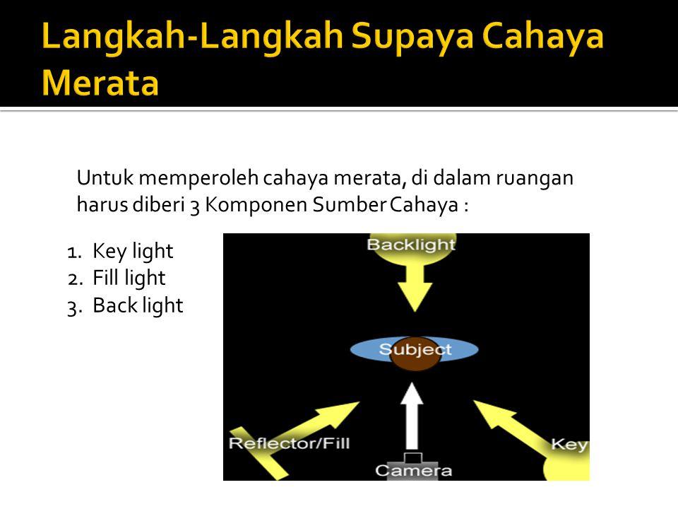 Untuk memperoleh cahaya merata, di dalam ruangan harus diberi 3 Komponen Sumber Cahaya : 1.Key light 2.Fill light 3.Back light
