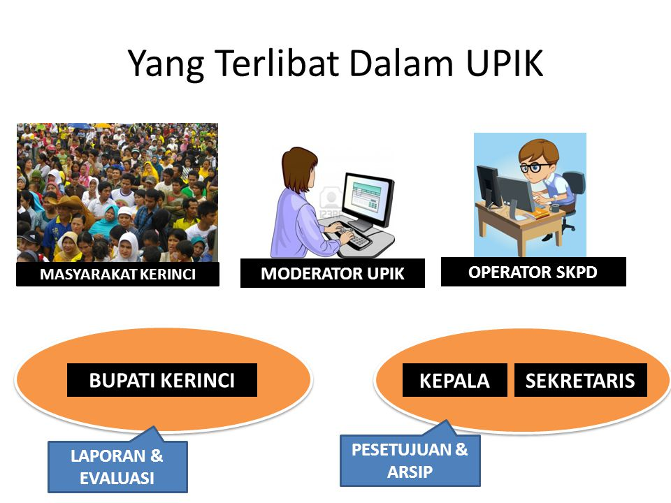 Nomor Si UPIK Website UPIK Catat Dong…. Masuk ke Phonebook Catat Dong…. Masuk ke Phonebook