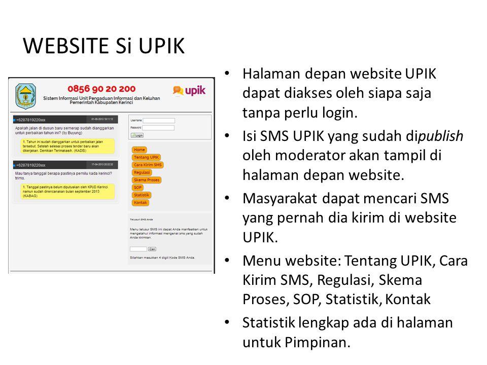 WEBSITE Si UPIK Halaman depan website UPIK dapat diakses oleh siapa saja tanpa perlu login. Isi SMS UPIK yang sudah dipublish oleh moderator akan tamp