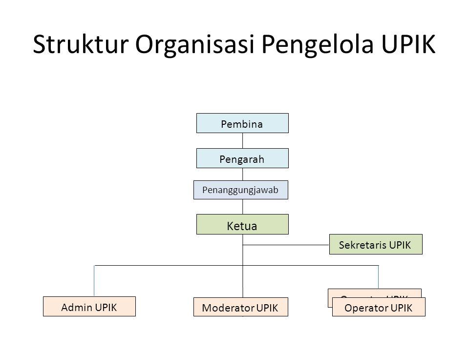 Struktur Organisasi Pengelola UPIK Pembina Pengarah Penanggungjawab Ketua Moderator UPIK Admin UPIK Sekretaris UPIK Operator UPIK