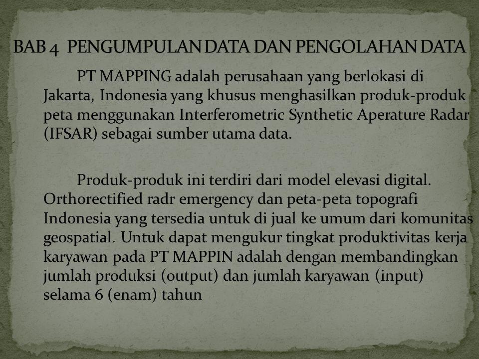PT MAPPING adalah perusahaan yang berlokasi di Jakarta, Indonesia yang khusus menghasilkan produk-produk peta menggunakan Interferometric Synthetic Ap
