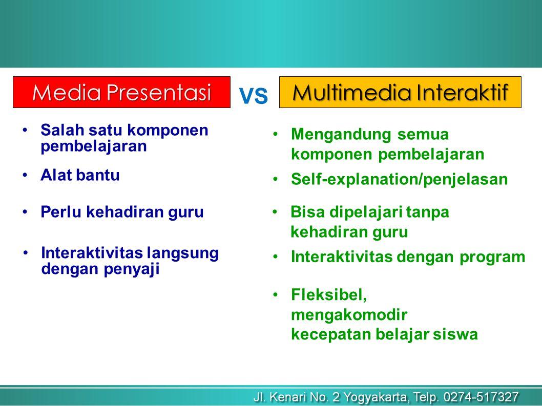 Media Presentasi Multimedia Interaktif VS Mengandung semua komponen pembelajaran Salah satu komponen pembelajaran Alat bantu Perlu kehadiran guru Interaktivitas langsung dengan penyaji Self-explanation/penjelasan Bisa dipelajari tanpa kehadiran guru Interaktivitas dengan program Fleksibel, mengakomodir kecepatan belajar siswa
