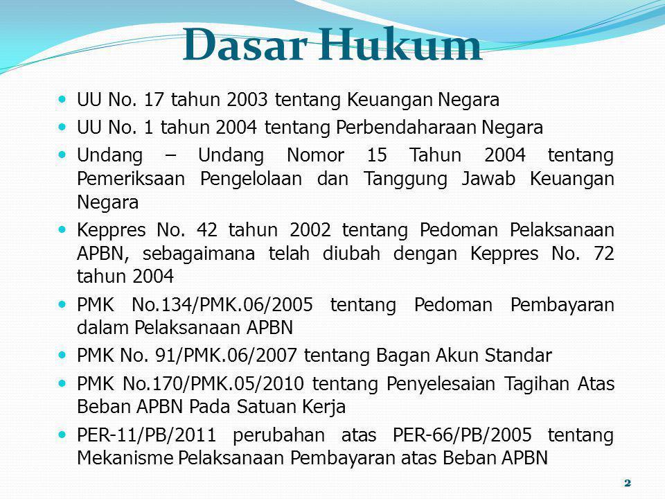 Dasar Hukum UU No. 17 tahun 2003 tentang Keuangan Negara UU No. 1 tahun 2004 tentang Perbendaharaan Negara Undang – Undang Nomor 15 Tahun 2004 tentang
