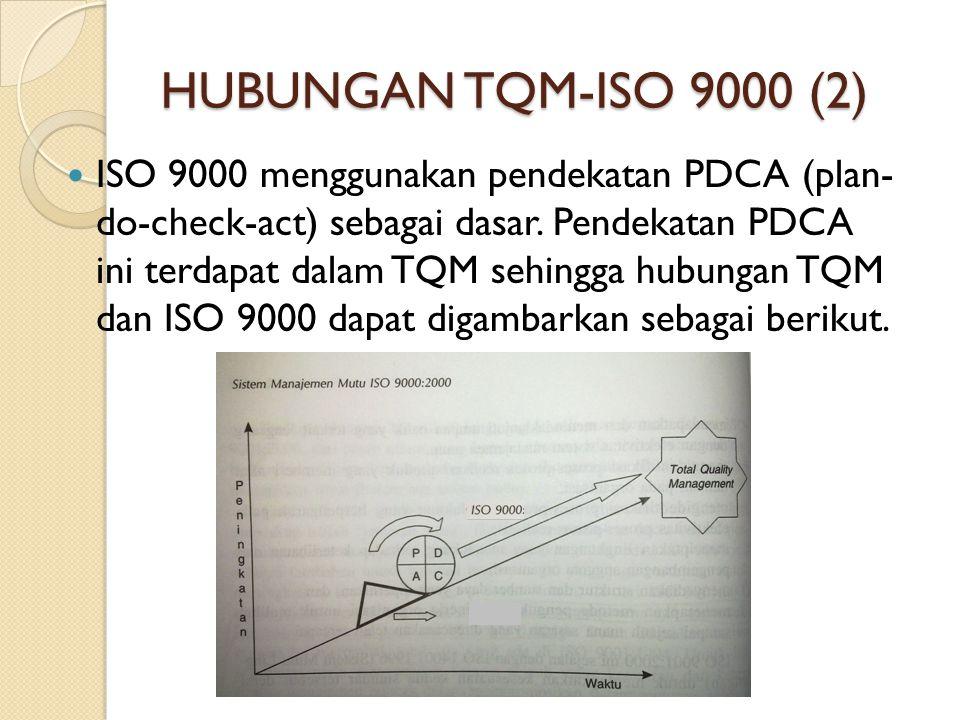 HUBUNGAN TQM-ISO 9000 (2) ISO 9000 menggunakan pendekatan PDCA (plan- do-check-act) sebagai dasar. Pendekatan PDCA ini terdapat dalam TQM sehingga hub