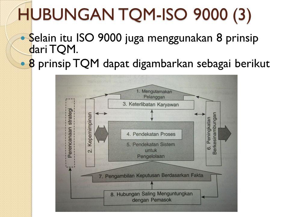 HUBUNGAN TQM-ISO 9000 (3) Selain itu ISO 9000 juga menggunakan 8 prinsip dari TQM. 8 prinsip TQM dapat digambarkan sebagai berikut