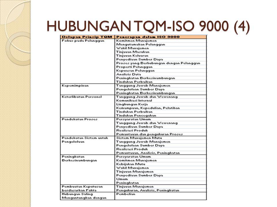 HUBUNGAN TQM-ISO 9000 (4)