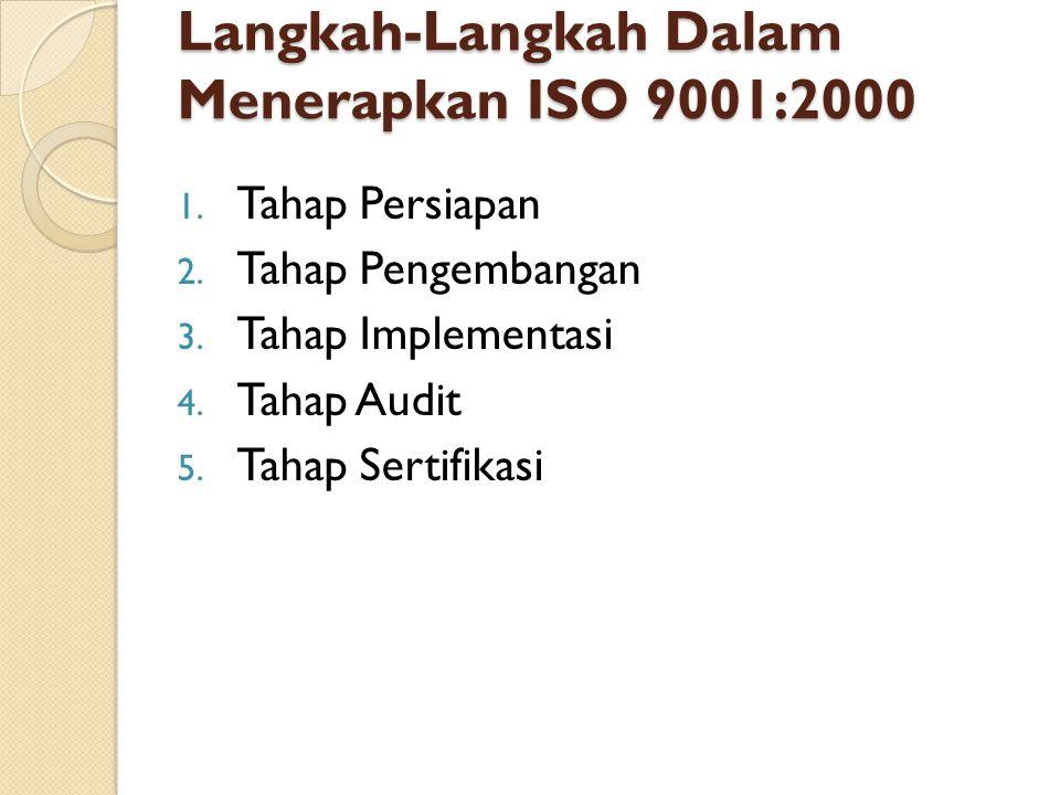 Langkah-Langkah Dalam Menerapkan ISO 9001:2000 1. Tahap Persiapan 2. Tahap Pengembangan 3. Tahap Implementasi 4. Tahap Audit 5. Tahap Sertifikasi