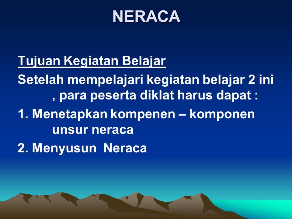 Hakekat neraca Neraca adalah suatu daftar yang memperlihatkan jumlah Harta, Utang dan Modal.