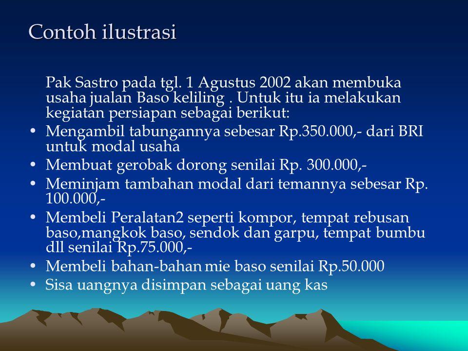 Neraca Pak Satro 1 Agustus 2002 1.1.Kas25.0002.1.