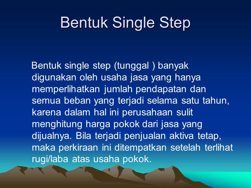 Contoh single step Nama Perusahaan Laporan Rugi Laba tgl ………………..