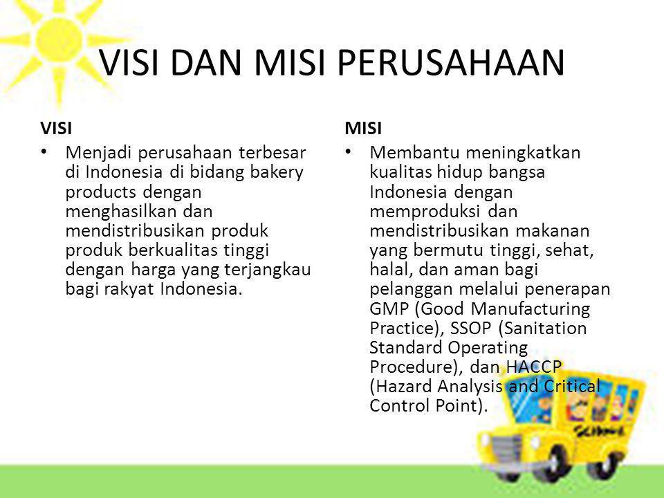VISI DAN MISI PERUSAHAAN VISI Menjadi perusahaan terbesar di Indonesia di bidang bakery products dengan menghasilkan dan mendistribusikan produk produk berkualitas tinggi dengan harga yang terjangkau bagi rakyat Indonesia.