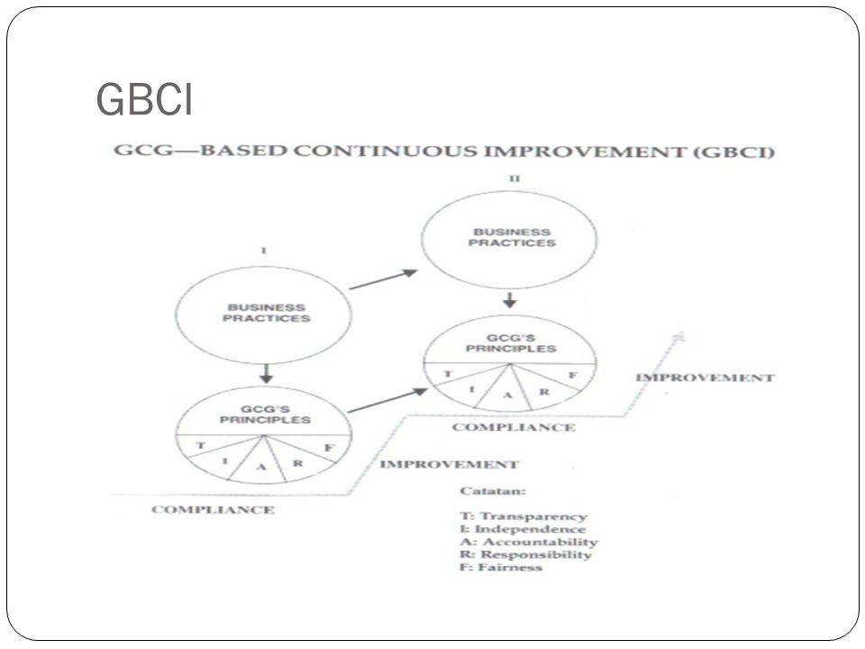 Keterangan Penerapan GCG Merupakan Siklus yang dinamis atas pemenuhan Kepatuhan (Compliance) suatu praktek bisnis terhadap standar mutu prinsip-prinsip GCG dan perbaikan terus menerus (continuous Improvement ) atas praktek bisnis tersebut untuk mencapai standar mutu prinsip-prinsip GCG yang harus berusaha selalu kita tingkatkan.