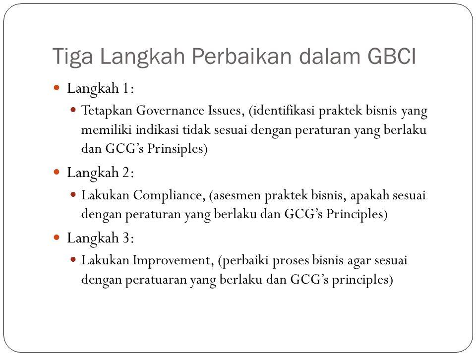 Tiga Langkah Perbaikan dalam GBCI Langkah 1: Tetapkan Governance Issues, (identifikasi praktek bisnis yang memiliki indikasi tidak sesuai dengan peraturan yang berlaku dan GCG's Prinsiples) Langkah 2: Lakukan Compliance, (asesmen praktek bisnis, apakah sesuai dengan peraturan yang berlaku dan GCG's Principles) Langkah 3: Lakukan Improvement, (perbaiki proses bisnis agar sesuai dengan peratuaran yang berlaku dan GCG's principles)