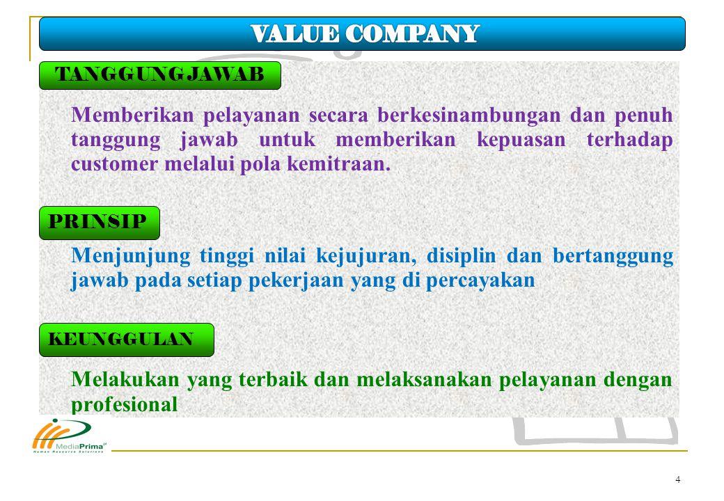 15 Pengesahan Akta Pendirian Perseroan Terbatas, dari Menteri Kehakiman & HAM, dengan Nomor : C-00173 HT.01.01.TH 2003/04/1/NOT/2009 Sertifikasi ISO 9001 : 2008, TUV NORD, No.