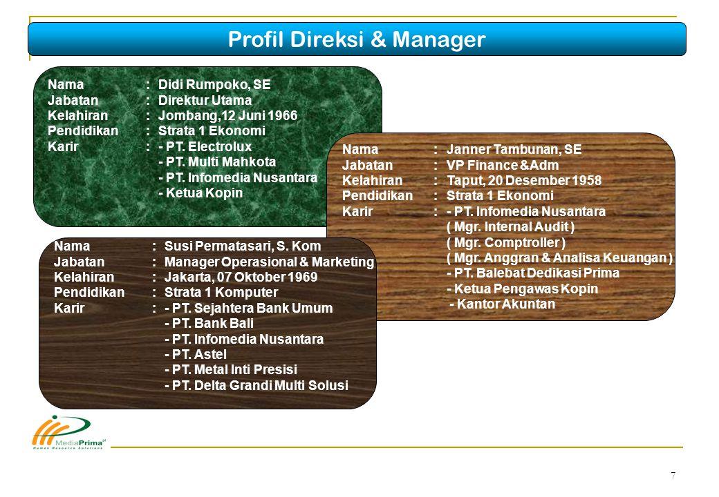 8 Karyawan Outsource Manajement MP Not ok HR Dept ManagerTL/ Spv VendorHR Dept Ok Transfer Gaji Manajement MP Transfer Gaji Karyawan Invoice Komponen 1.Upah Pokok 2.Tunjangan Transport 3.Tunjangan Makan 4.Tunjangan Shift 5.Tunjangan PPh 21 6.Jamsostek 7.Tunjangan Kesehatan/Asuransi 8.Overtime 9.THR 10.Dll Procedure Salary