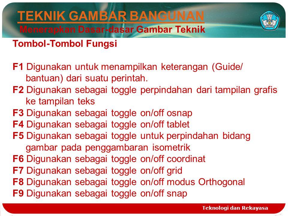 Teknologi dan Rekayasa Tombol-Tombol Fungsi F1 Digunakan untuk menampilkan keterangan (Guide/ bantuan) dari suatu perintah. F2 Digunakan sebagai toggl