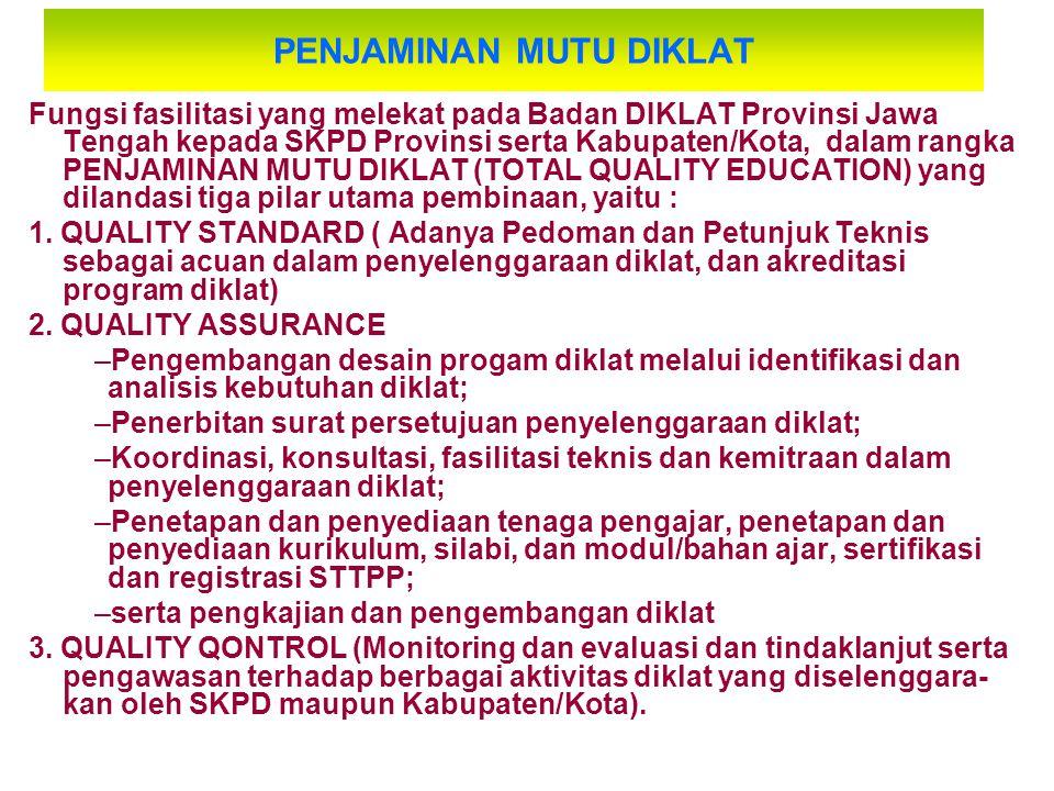 PENJAMINAN MUTU DIKLAT Fungsi fasilitasi yang melekat pada Badan DIKLAT Provinsi Jawa Tengah kepada SKPD Provinsi serta Kabupaten/Kota, dalam rangka P