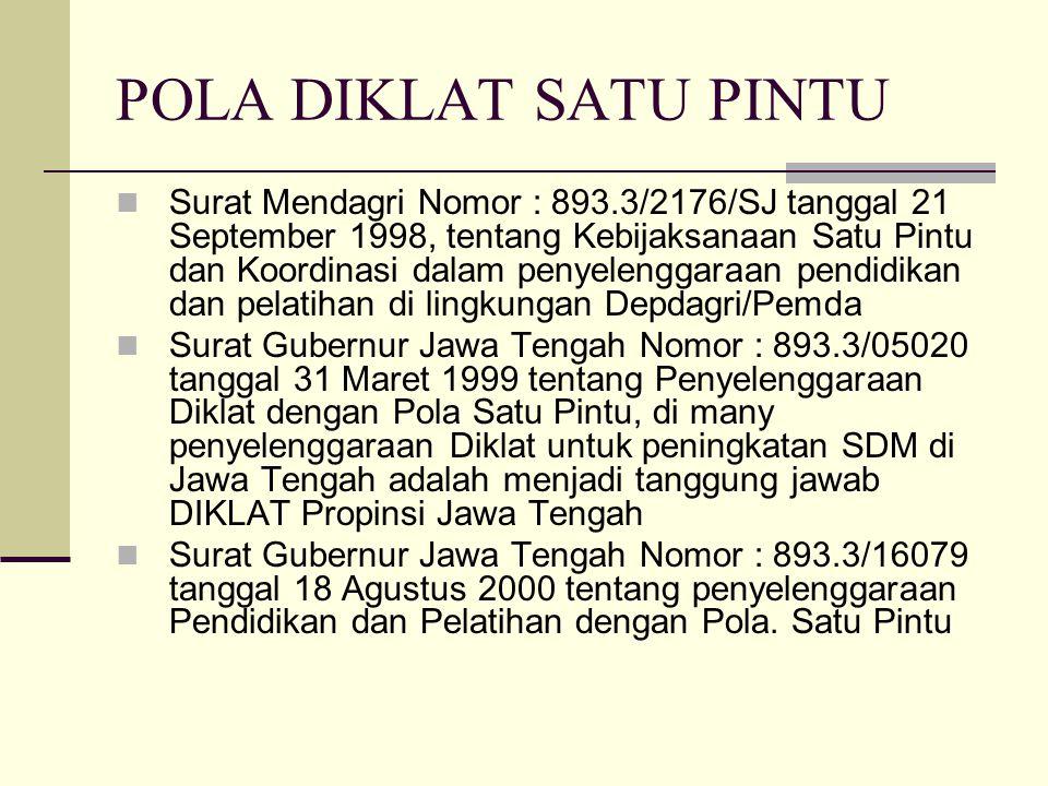 POLA DIKLAT SATU PINTU Surat Mendagri Nomor : 893.3/2176/SJ tanggal 21 September 1998, tentang Kebijaksanaan Satu Pintu dan Koordinasi dalam penyeleng