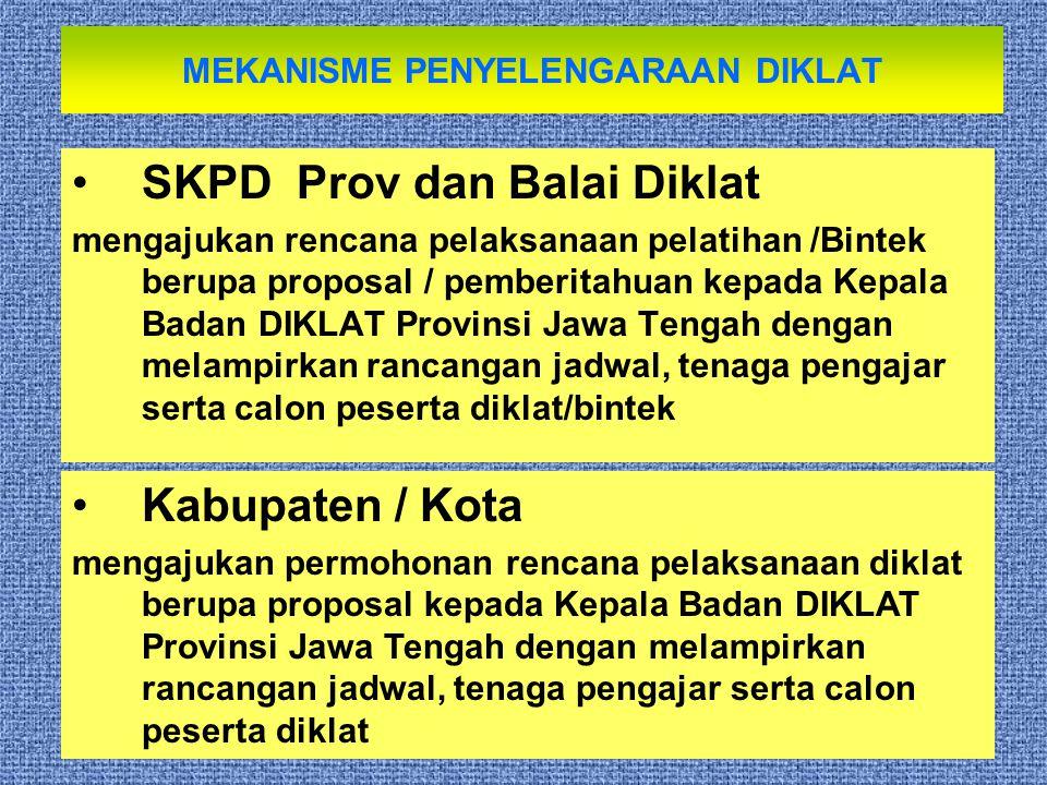 MEKANISME PENYELENGARAAN DIKLAT SKPD Prov dan Balai Diklat mengajukan rencana pelaksanaan pelatihan /Bintek berupa proposal / pemberitahuan kepada Kep