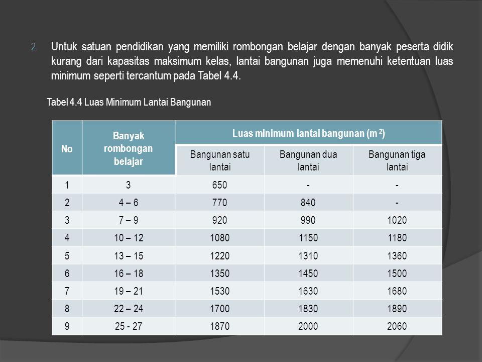 7.Ruang Laboratorium Bahasa a.