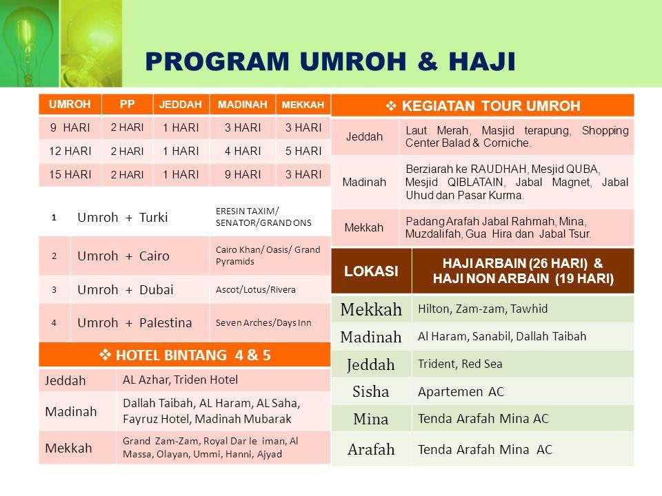 1. Biro penyelenggara Umroh - Haji. 2. Visa, ticket, paspor, 3.