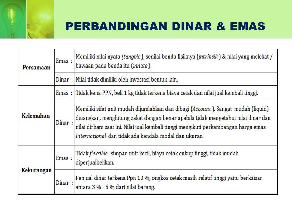 PENERIMAAN DINAR & DIRHAM