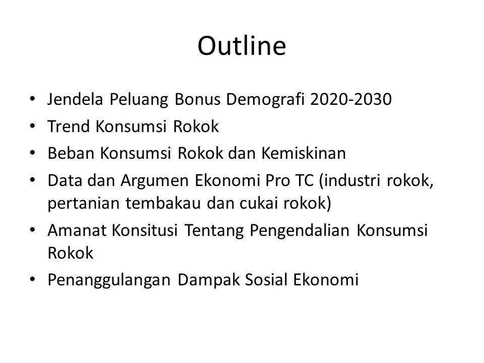 Produktivitas Pertanian Tembakau (kg/ha), Indonesia, 2000-2010 Menurun 5% (2009-2010 Menurun 12%) Sumber : Statistik Perkebunan Indonesia 2010-2012: Tembakau, Kementerian Pertanian.