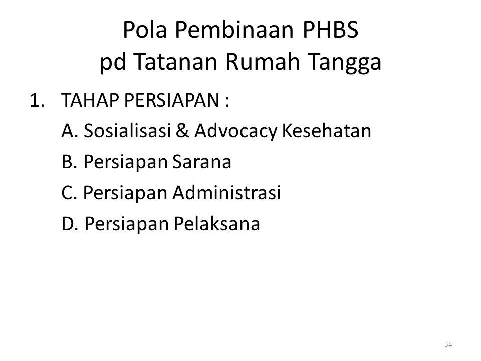 34 Pola Pembinaan PHBS pd Tatanan Rumah Tangga 1.TAHAP PERSIAPAN : A.