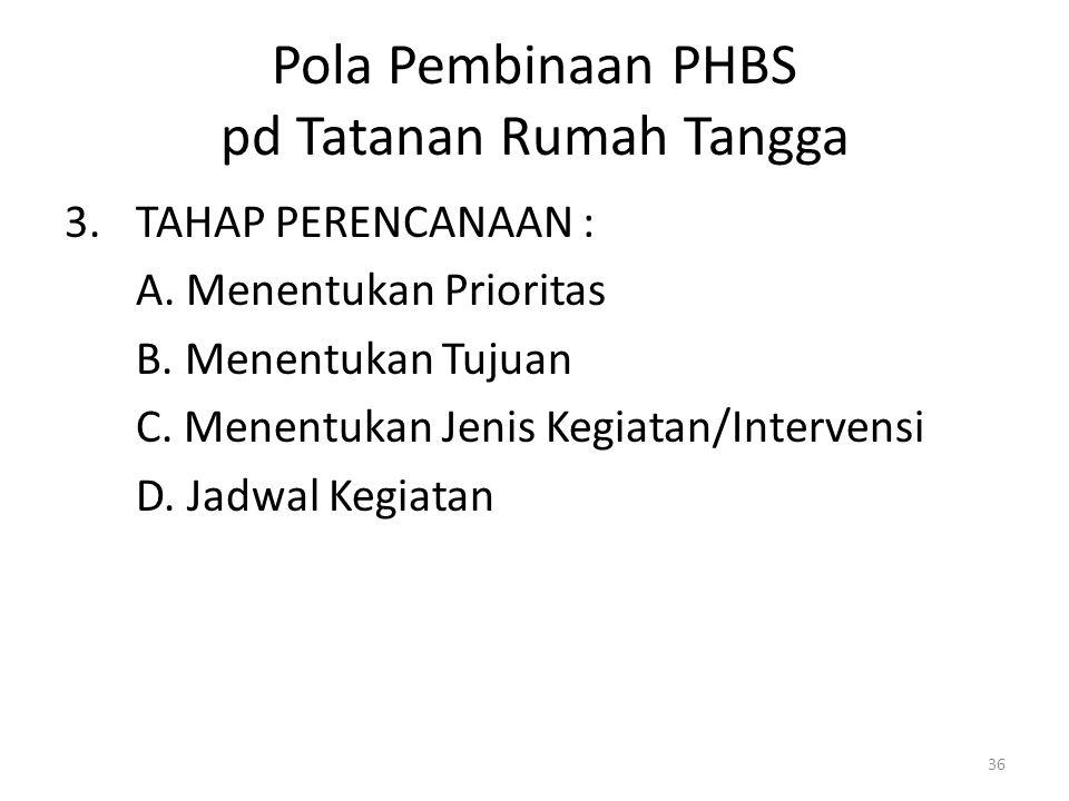 36 Pola Pembinaan PHBS pd Tatanan Rumah Tangga 3.TAHAP PERENCANAAN : A.