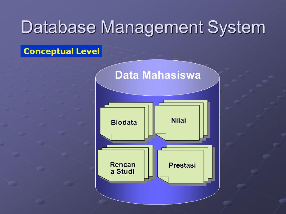 Database Management System Conceptual Level BiodataBiodata Data Mahasiswa NilaiNilai Rencan a Studi PrestasiPrestasi