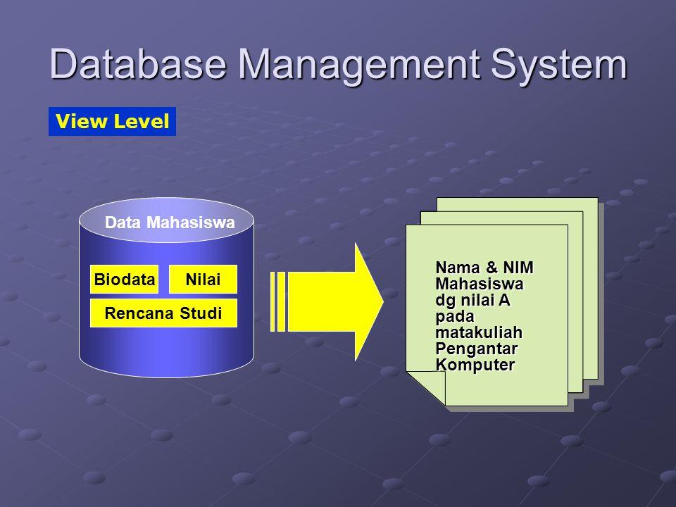 Database Management System View Level Nama & NIM Mahasiswa dg nilai A pada matakuliah Pengantar Komputer Nilai Rencana Studi Biodata Data Mahasiswa