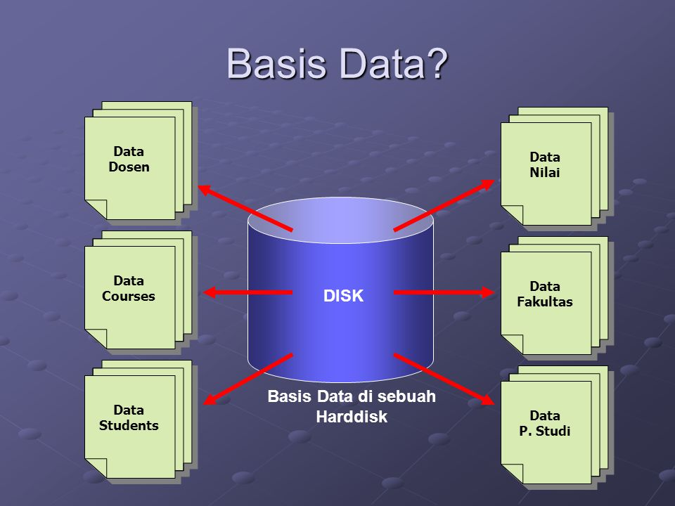 Basis Data.Data Courses Data Dosen Data Students Data Fakultas Data Nilai Data P.