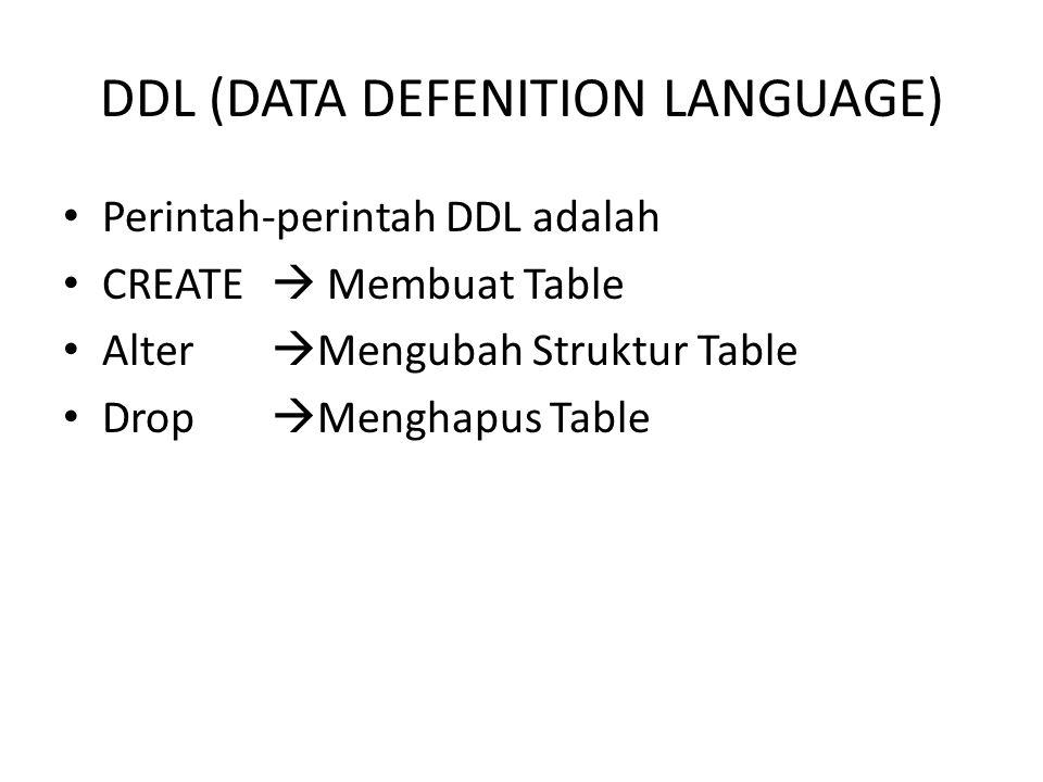 DDL (DATA DEFENITION LANGUAGE) Perintah-perintah DDL adalah CREATE  Membuat Table Alter  Mengubah Struktur Table Drop  Menghapus Table