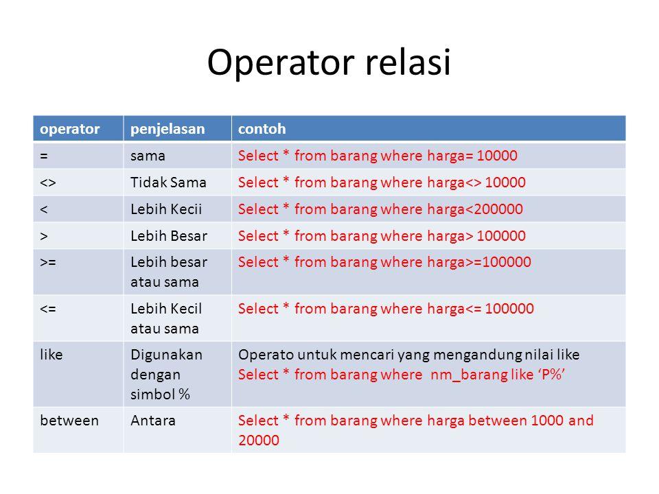 Operator relasi operatorpenjelasancontoh =samaSelect * from barang where harga= 10000 <>Tidak SamaSelect * from barang where harga<> 10000 <Lebih Keci