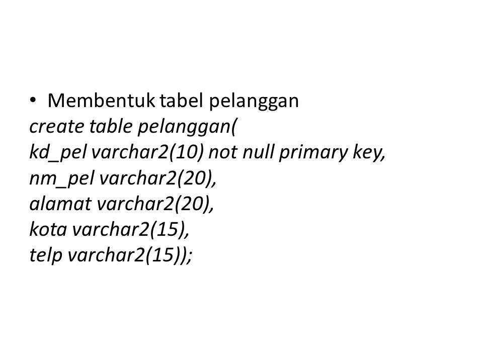 Membentuk tabel pelanggan create table pelanggan( kd_pel varchar2(10) not null primary key, nm_pel varchar2(20), alamat varchar2(20), kota varchar2(15
