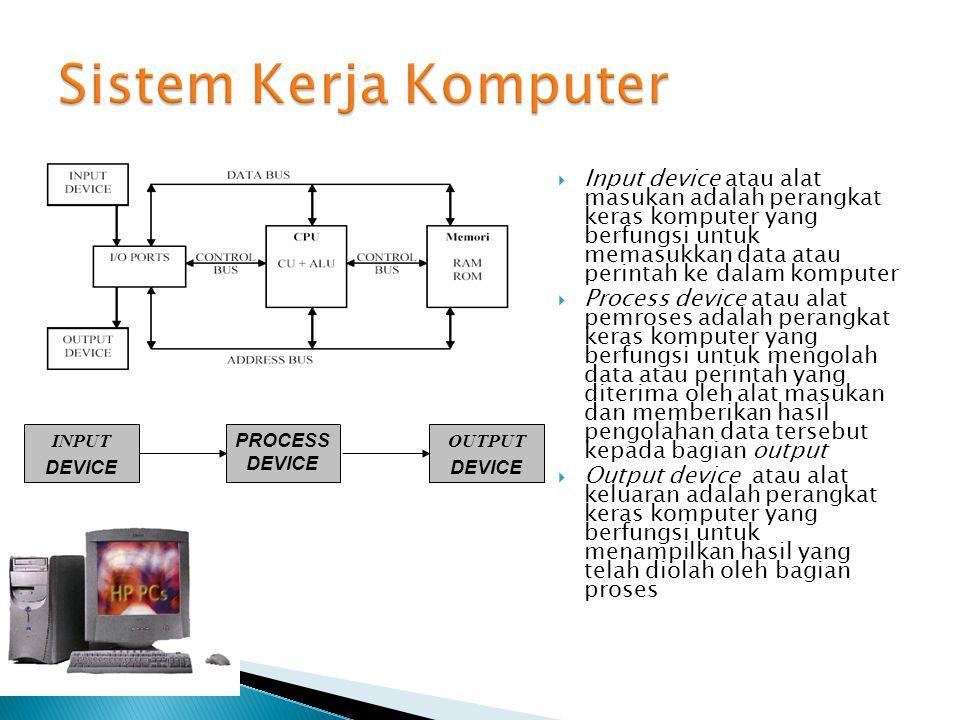  Input device atau alat masukan adalah perangkat keras komputer yang berfungsi untuk memasukkan data atau perintah ke dalam komputer  Process device