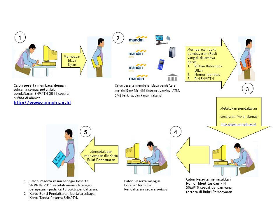 Mekanisme Pendaftaran SNMPTN 2011 Jalur Ujian Tertulis/Keterampilan Mencetak dan menyimpan file Kartu Bukti Pendaftaran Membayar biaya Ujian Memperoleh bukti pembayaran (Resi) yang di dalamnya berisi: 1.Pilihan Kelompok Ujian 2.Nomor Identitas 3.PIN SNMPTN Melakukan pendaftaran secara online di alamat http://ujian.snmptn.ac.idhttp://ujian.snmptn.ac.id.