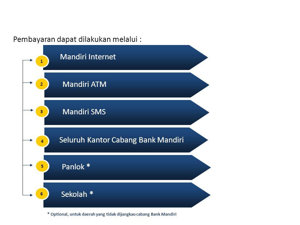 Channel Pembayaran SNMPTN 2011 Untuk lebih memudahkan pembayaran, calon mahasiswa diharapkan mempunyai rekening di Bank Mandiri Pembayaran dapat dilak