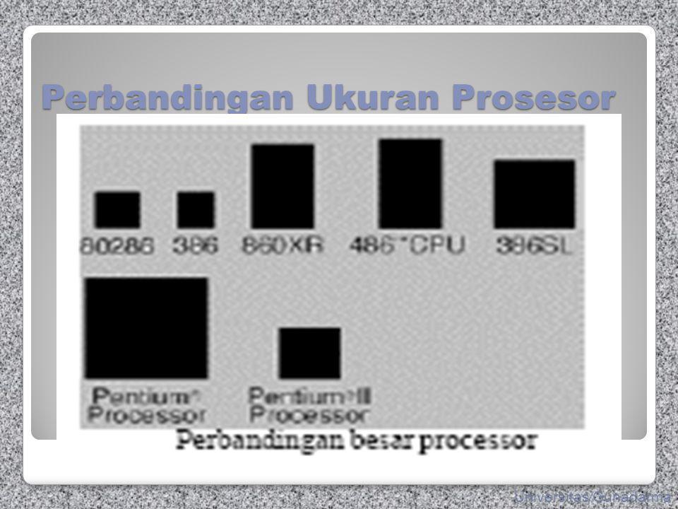 Perbandingan Ukuran Prosesor Universitas Gunadarma