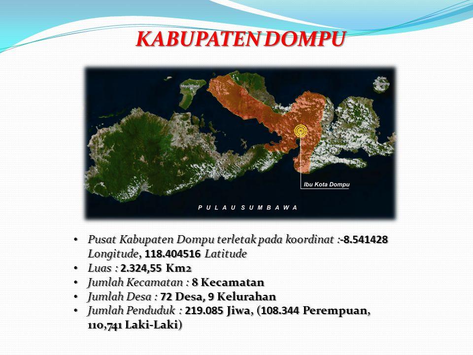Pusat Kabupaten Dompu terletak pada koordinat :-8.541428 Longitude, 118.404516 Latitude Pusat Kabupaten Dompu terletak pada koordinat :-8.541428 Longi
