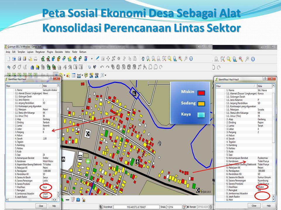 Peta Sosial Ekonomi Desa Sebagai Alat Konsolidasi Perencanaan Lintas Sektor Miskin Sedang Kaya Miskin Sedang Kaya