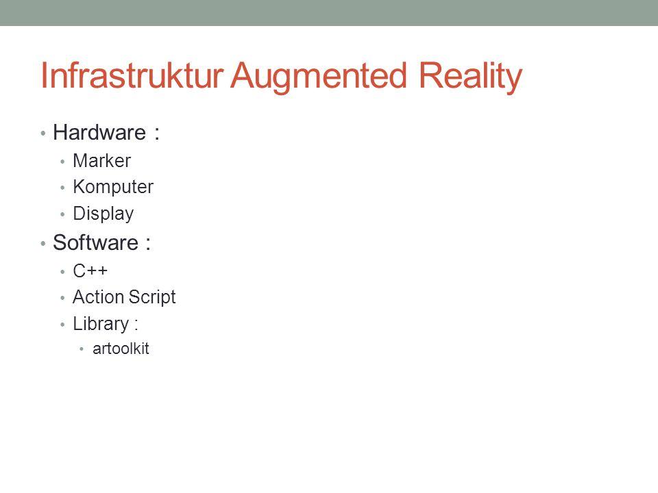 Infrastruktur Augmented Reality Hardware : Marker Komputer Display Software : C++ Action Script Library : artoolkit