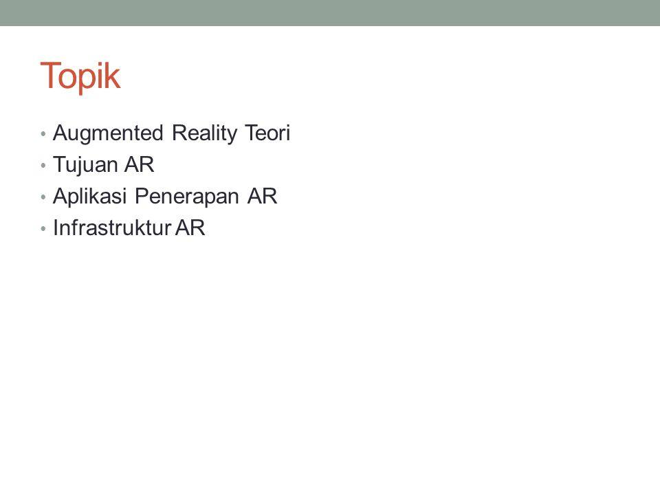 Topik Augmented Reality Teori Tujuan AR Aplikasi Penerapan AR Infrastruktur AR