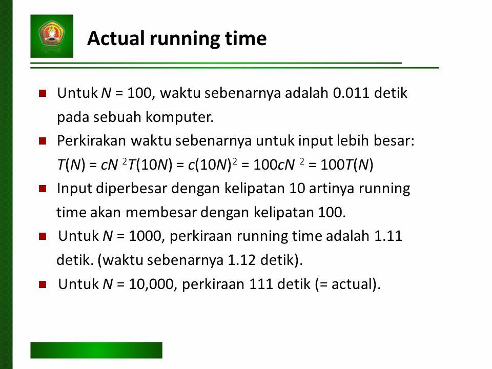 Actual running time Untuk N = 100, waktu sebenarnya adalah 0.011 detik pada sebuah komputer.