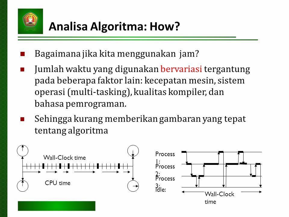 Analisa Algoritma: How.Bagaimana jika kita menggunakan jam.