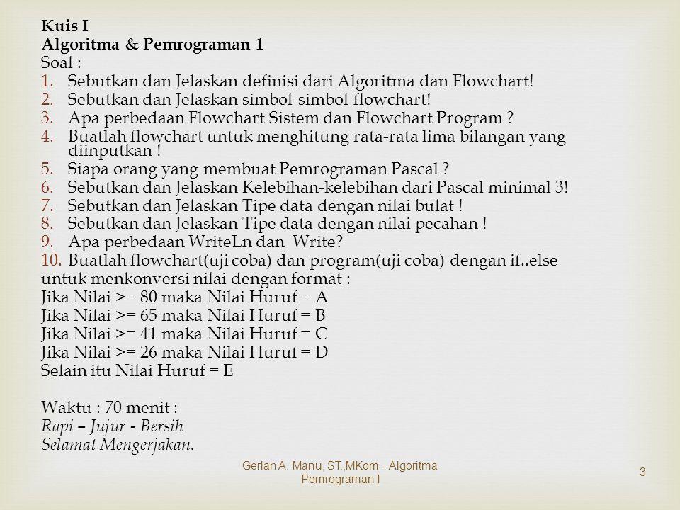 Kuis I Algoritma & Pemrograman 1 Soal : 1.Sebutkan dan Jelaskan definisi dari Algoritma dan Flowchart.