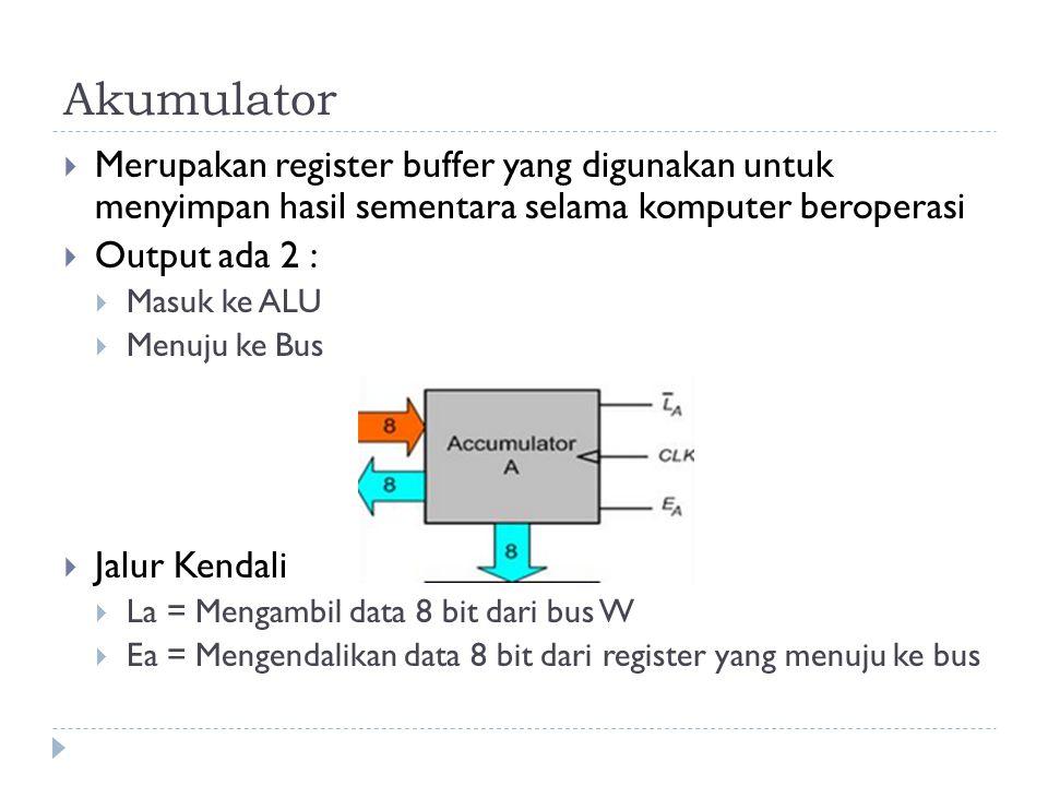 Akumulator  Merupakan register buffer yang digunakan untuk menyimpan hasil sementara selama komputer beroperasi  Output ada 2 :  Masuk ke ALU  Men